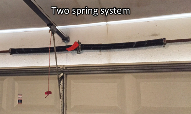 double torsion spring